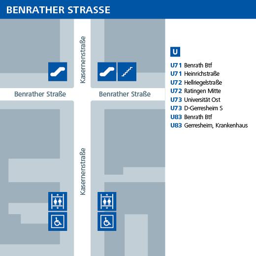 Benrather Straße